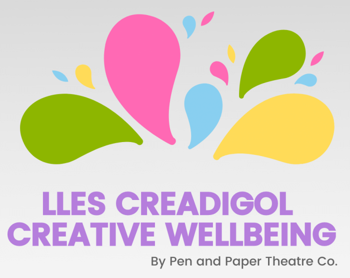 creative wellbeing header